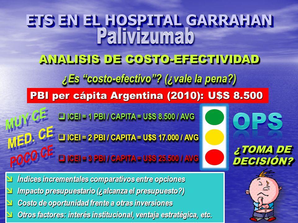 OPS ETS EN EL HOSPITAL GARRAHAN Palivizumab MUY CE MED. CE POCO CE