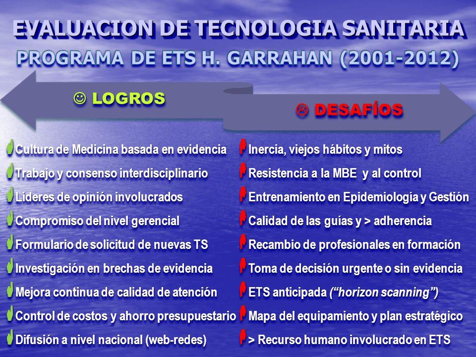 PROGRAMA DE ETS H. GARRAHAN (2001-2012)