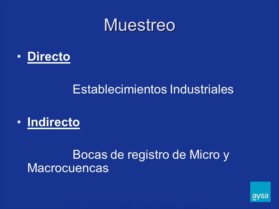 Muestreo Directo Establecimientos Industriales Indirecto