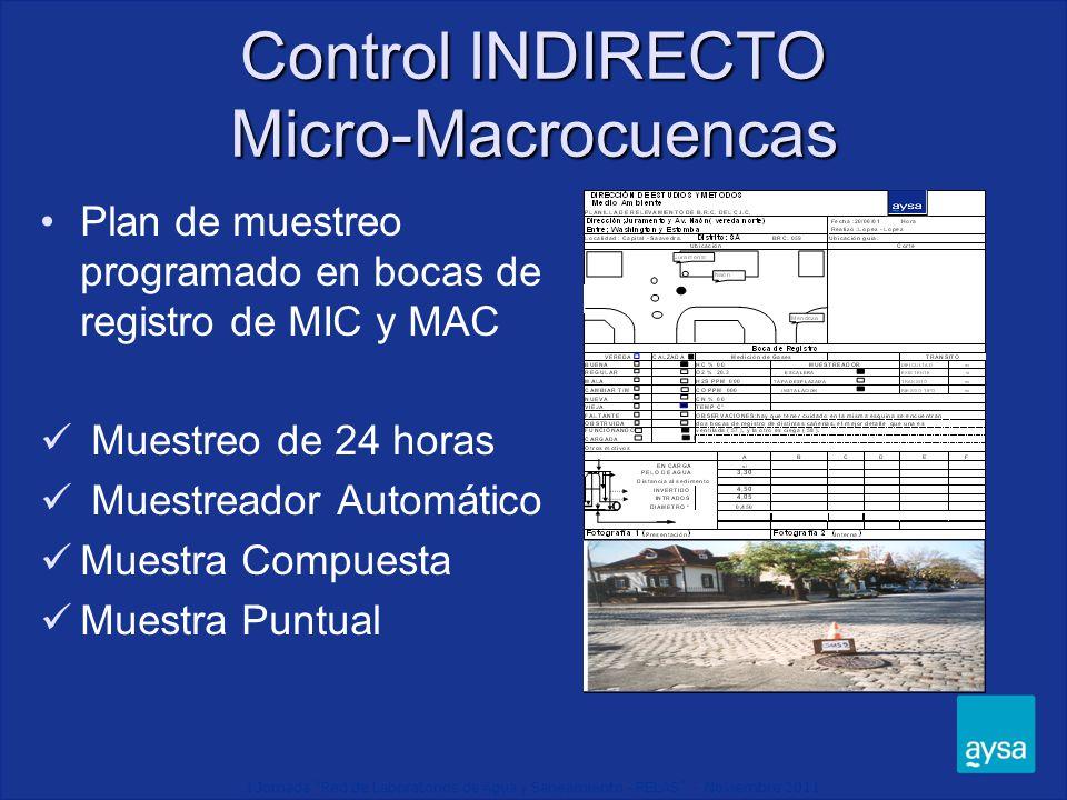 Control INDIRECTO Micro-Macrocuencas