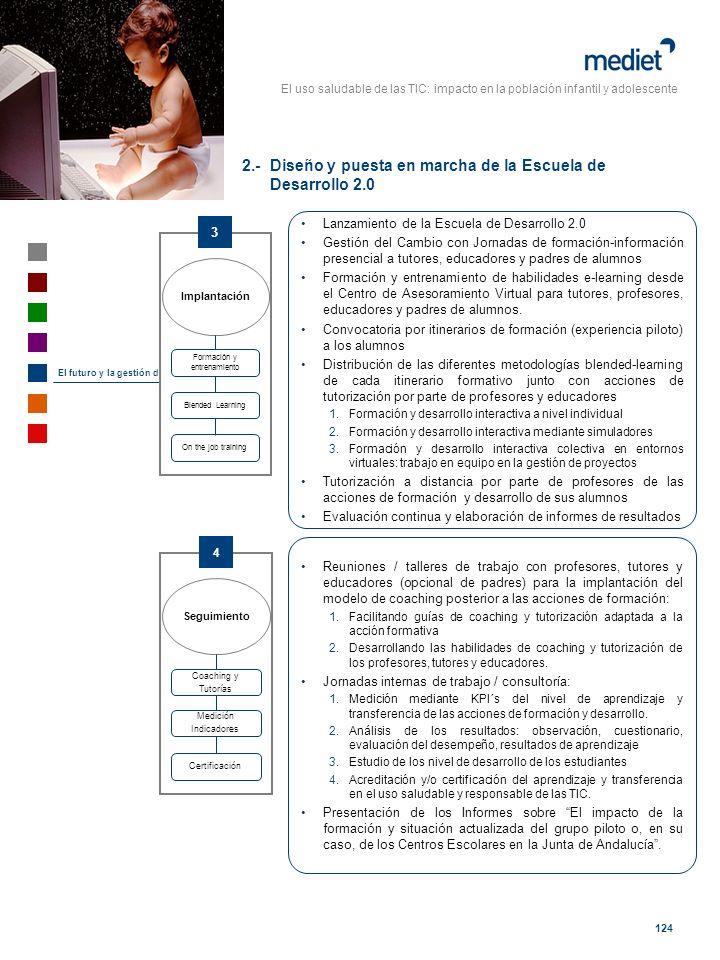 2.- Diseño y puesta en marcha de la Escuela de Desarrollo 2.0