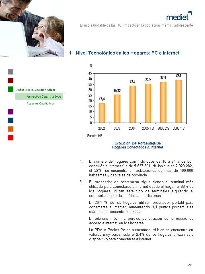 Nivel Tecnológico en los Hogares: PC e Internet