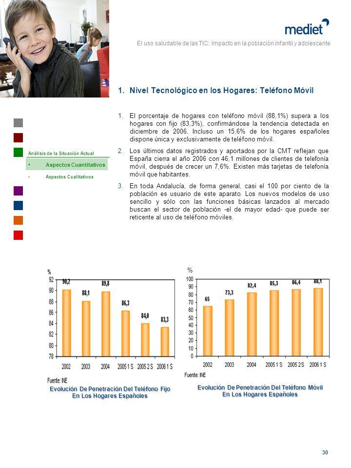 Nivel Tecnológico en los Hogares: Teléfono Móvil