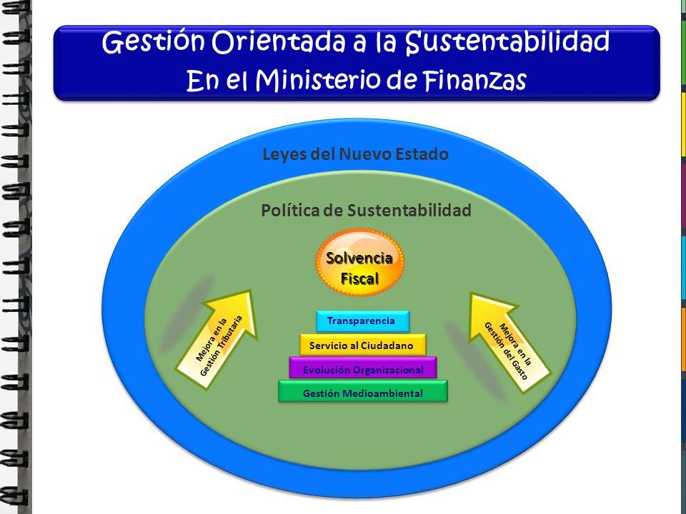 Gestión Orientada a la Sustentabilidad