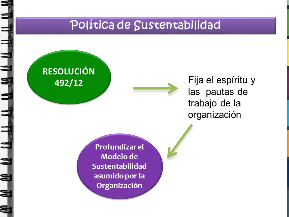 Política de Sustentabilidad