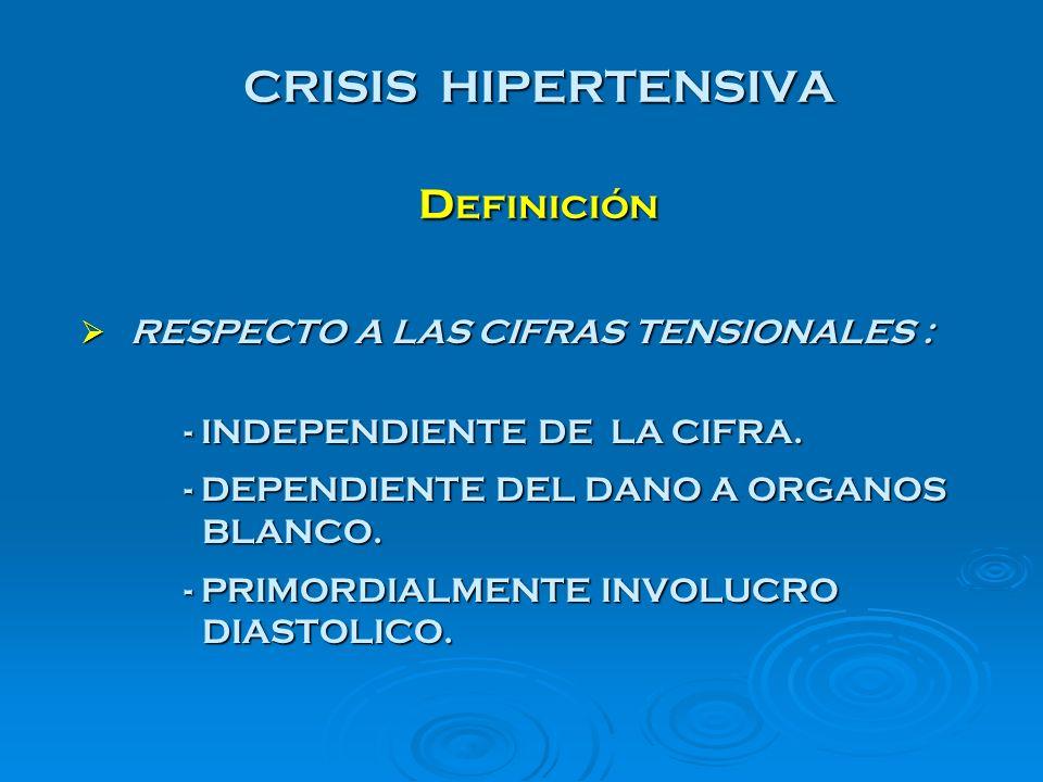 CRISIS HIPERTENSIVA definición