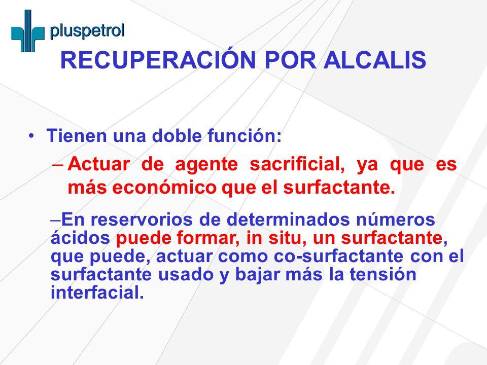 RECUPERACIÓN POR ALCALIS