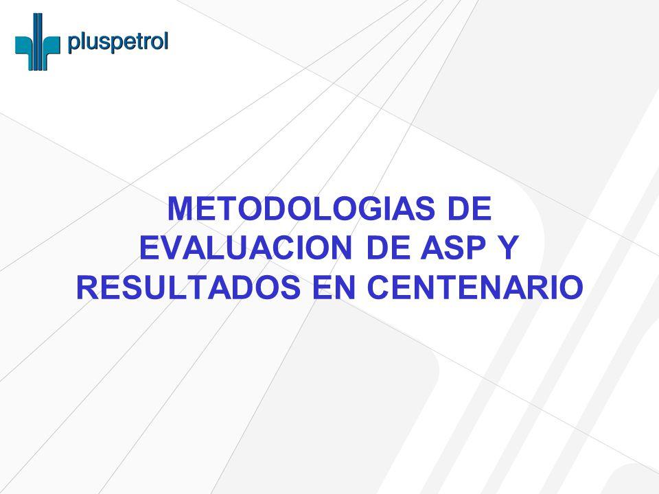 METODOLOGIAS DE EVALUACION DE ASP Y RESULTADOS EN CENTENARIO