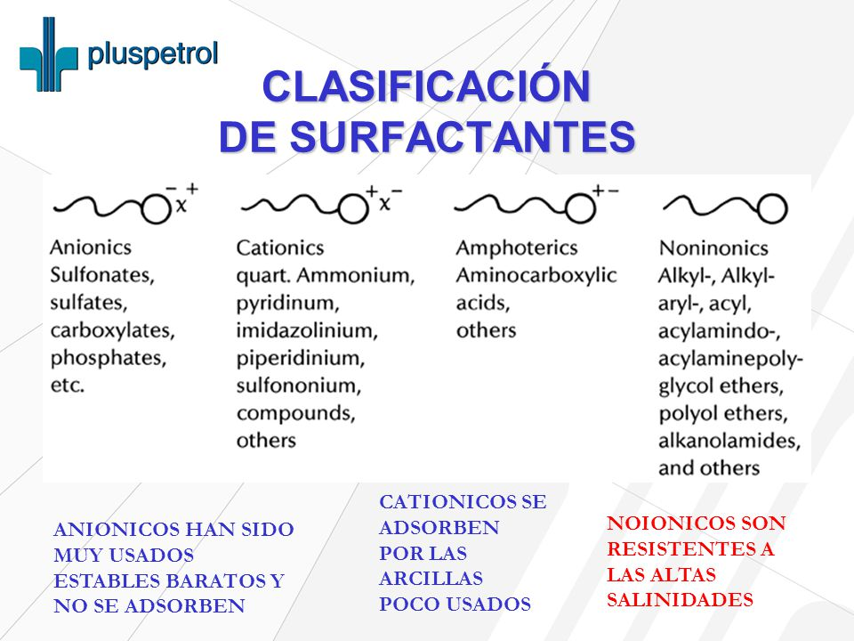 CLASIFICACIÓN DE SURFACTANTES