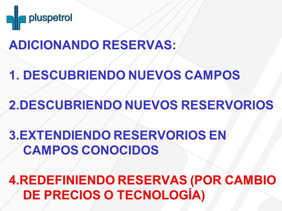 ADICIONANDO RESERVAS: