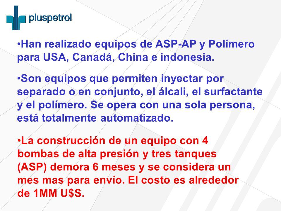 Han realizado equipos de ASP-AP y Polímero para USA, Canadá, China e indonesia.