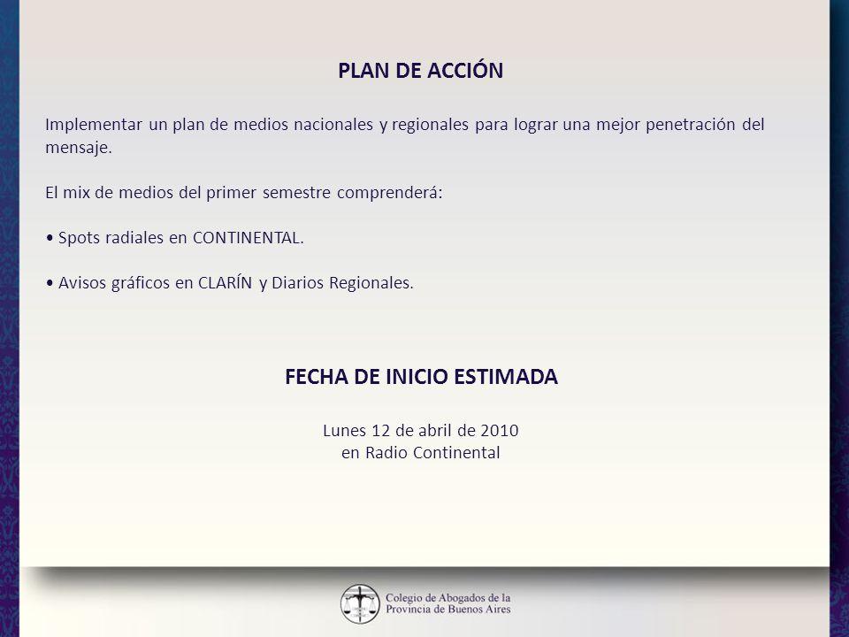 FECHA DE INICIO ESTIMADA