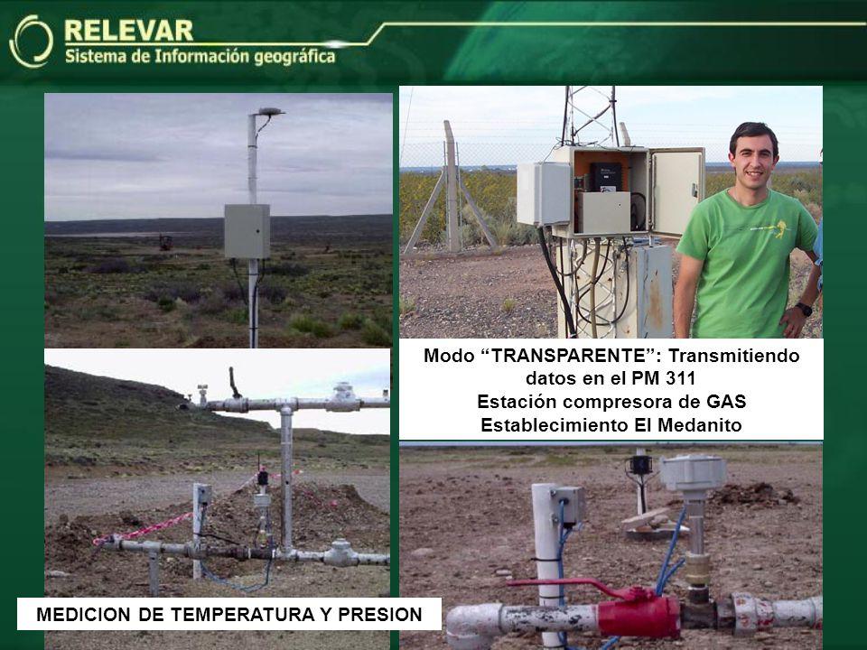 Modo TRANSPARENTE : Transmitiendo datos en el PM 311