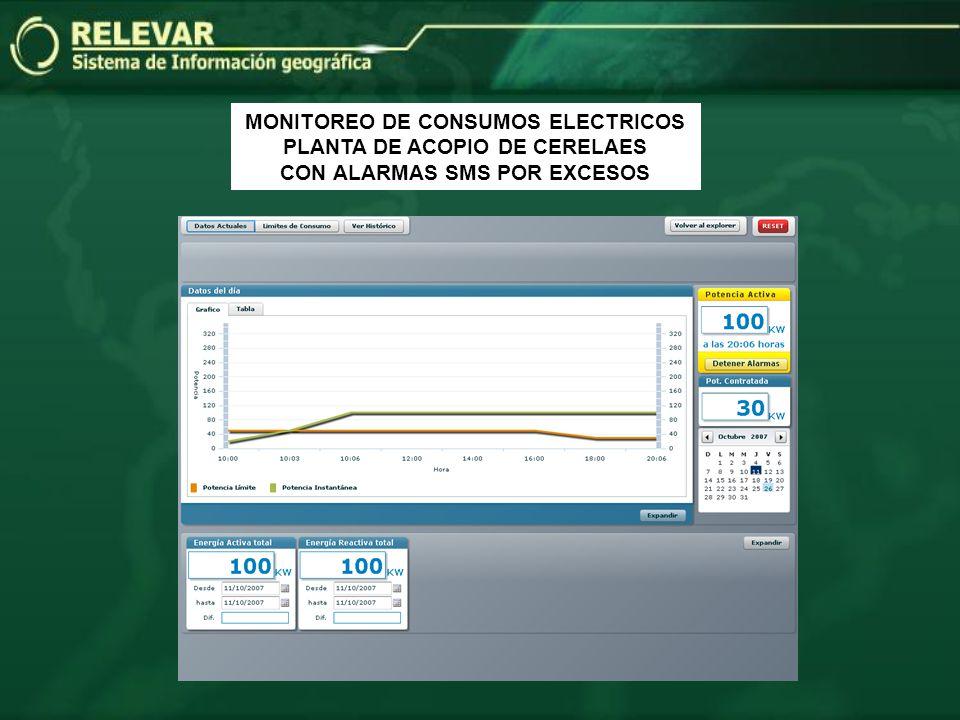 MONITOREO DE CONSUMOS ELECTRICOS PLANTA DE ACOPIO DE CERELAES