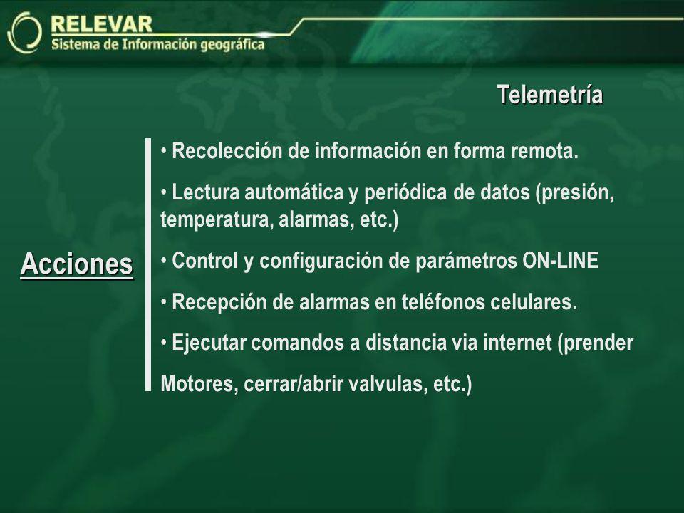 Acciones Telemetría Recolección de información en forma remota.