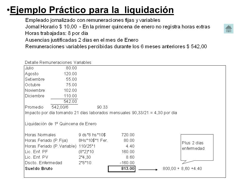 Ejemplo Práctico para la liquidación