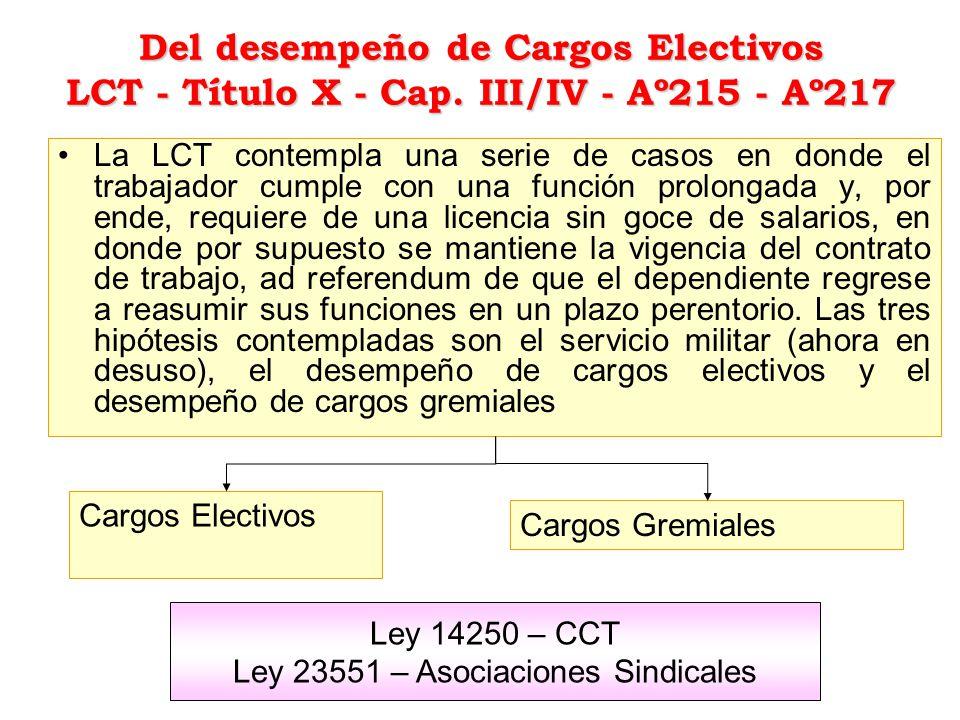 Ley 23551 – Asociaciones Sindicales
