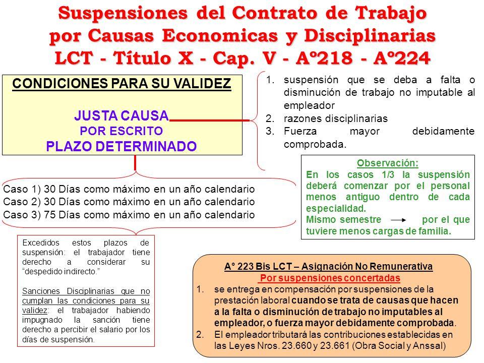 CONDICIONES PARA SU VALIDEZ