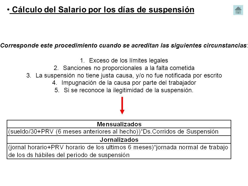 Cálculo del Salario por los días de suspensión