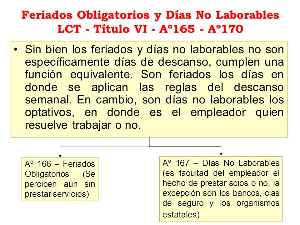 Feriados Obligatorios y Días No Laborables LCT - Título VI - Aº165 - Aº170