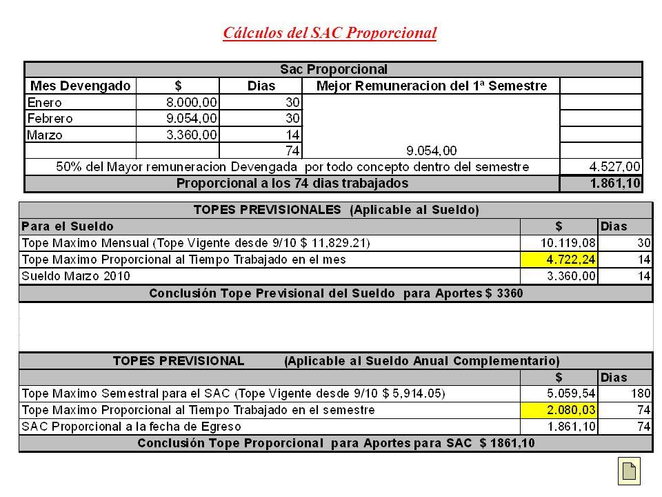 Cálculos del SAC Proporcional