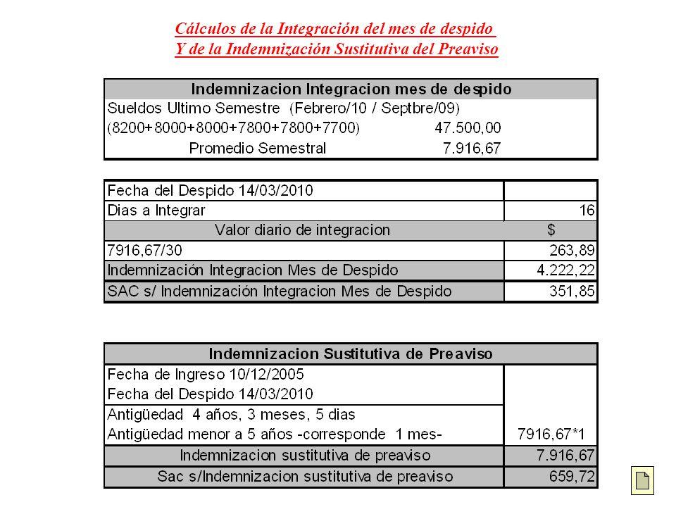 Cálculos de la Integración del mes de despido