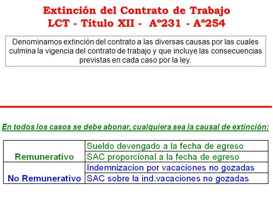 Extinción del Contrato de Trabajo LCT - Título XII - Aº231 - Aº254