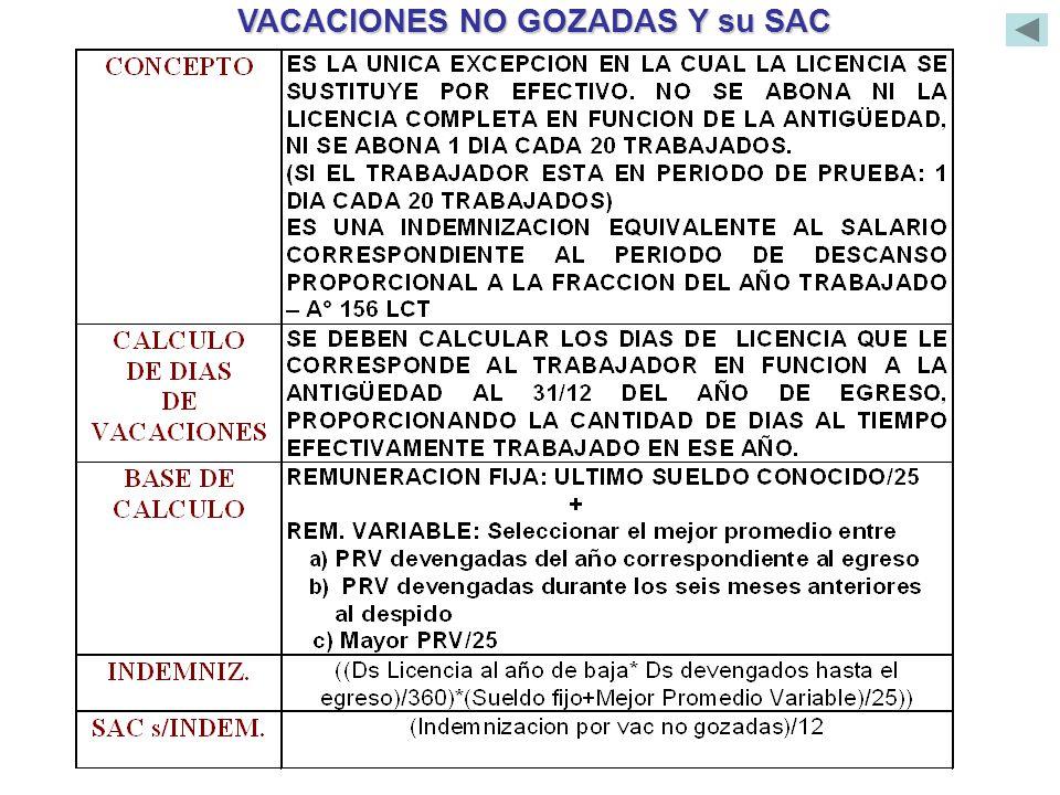 VACACIONES NO GOZADAS Y su SAC