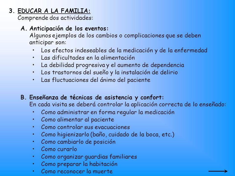 EDUCAR A LA FAMILIA: Comprende dos actividades: