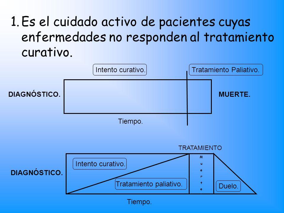Es el cuidado activo de pacientes cuyas enfermedades no responden al tratamiento curativo.