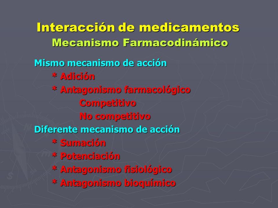 Interacción de medicamentos Mecanismo Farmacodinámico