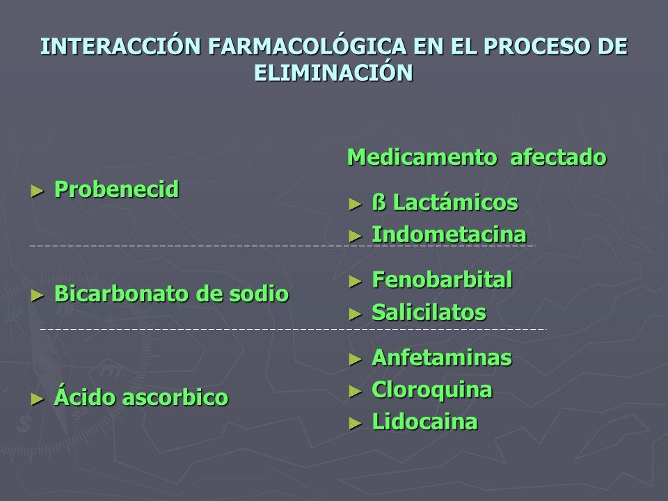 INTERACCIÓN FARMACOLÓGICA EN EL PROCESO DE ELIMINACIÓN