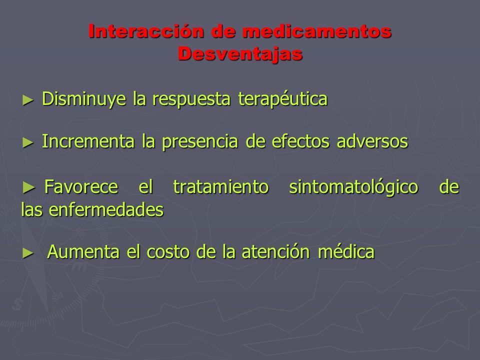 Interacción de medicamentos Desventajas