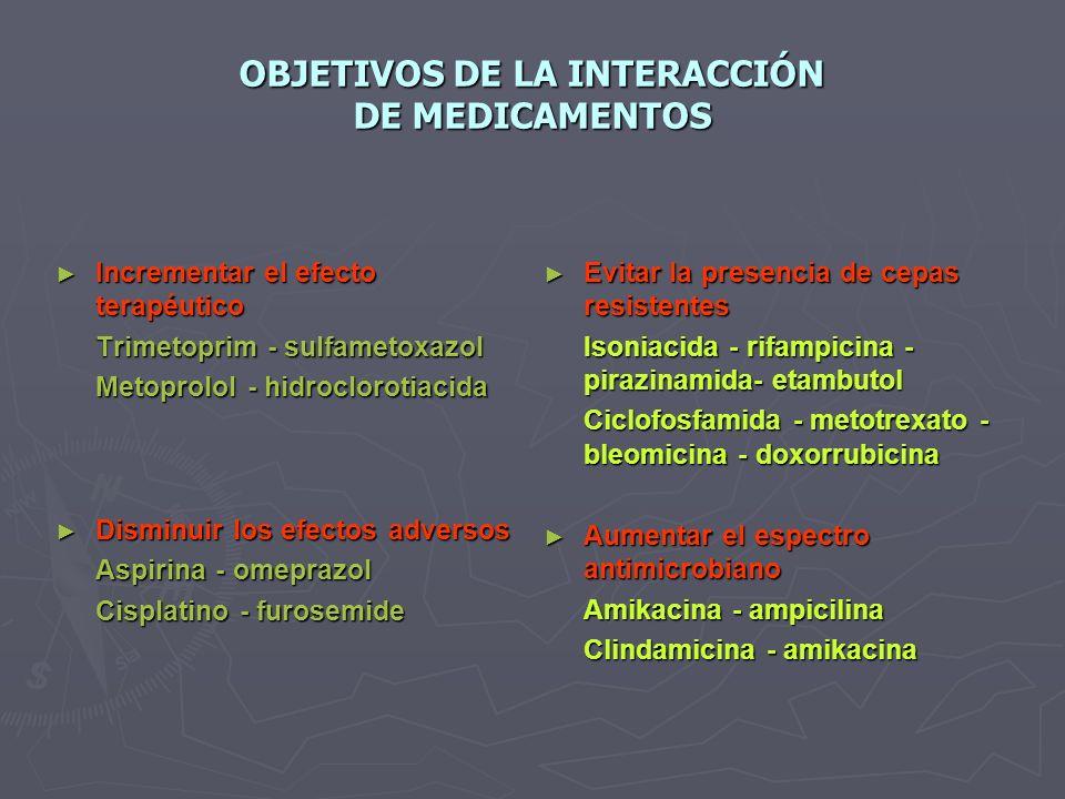 OBJETIVOS DE LA INTERACCIÓN DE MEDICAMENTOS