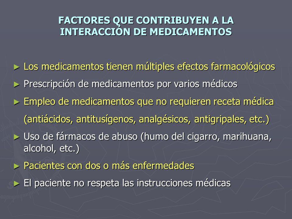 FACTORES QUE CONTRIBUYEN A LA INTERACCIÓN DE MEDICAMENTOS