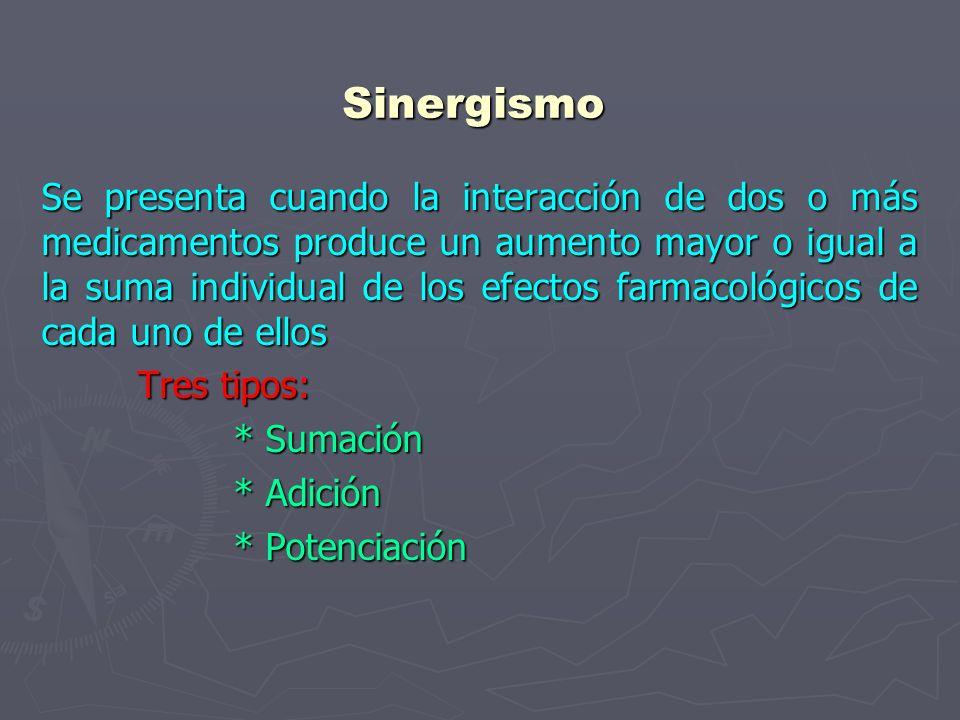 Sinergismo