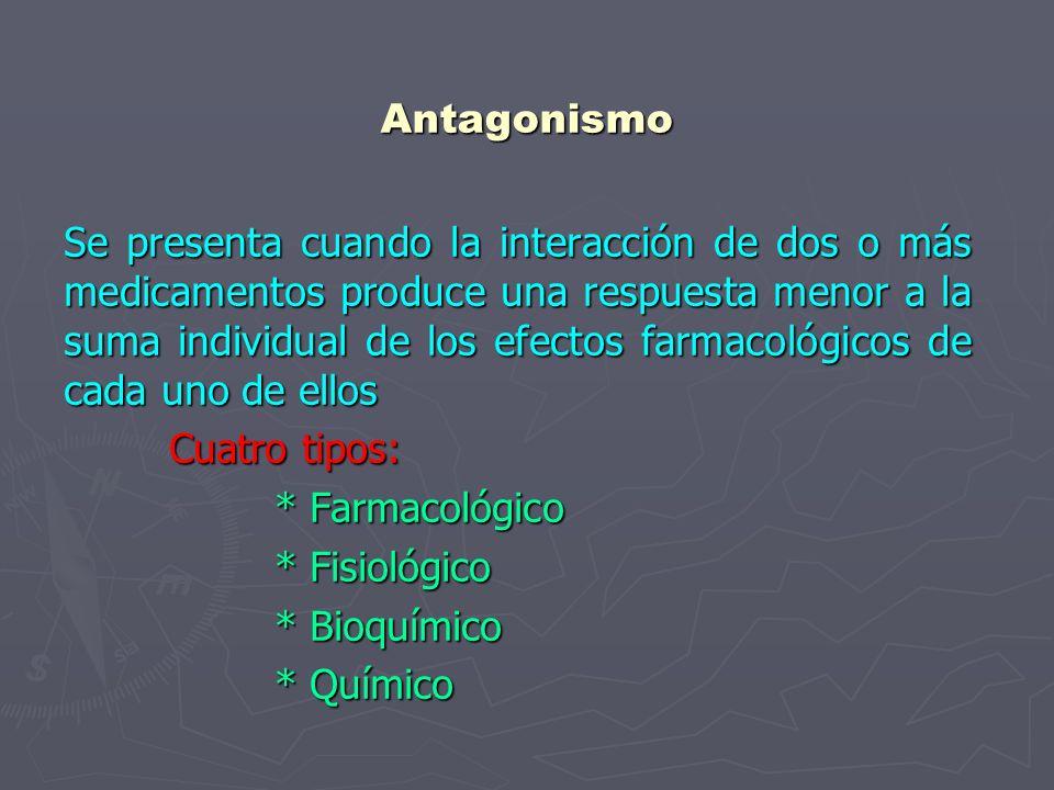 Antagonismo