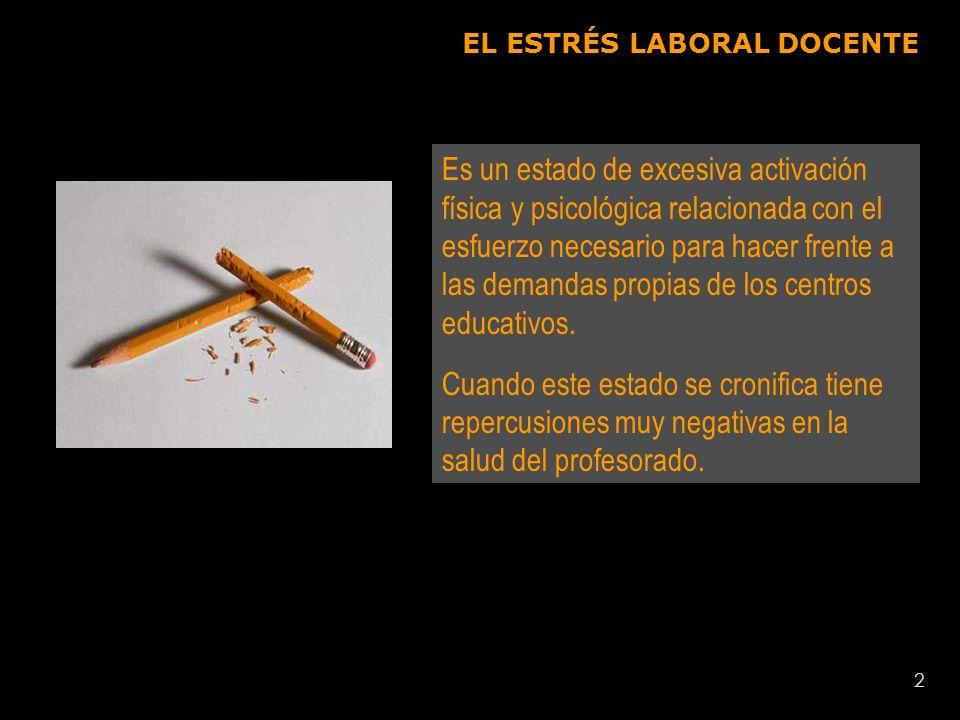 EL ESTRÉS LABORAL DOCENTE