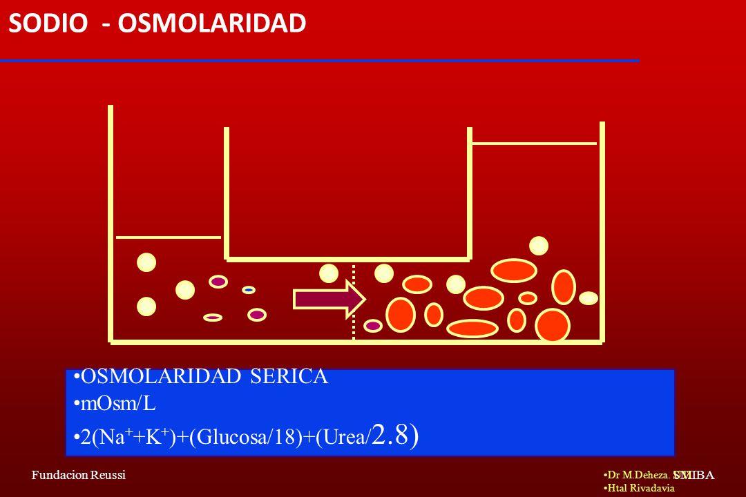 SODIO - OSMOLARIDAD OSMOLARIDAD SERICA mOsm/L
