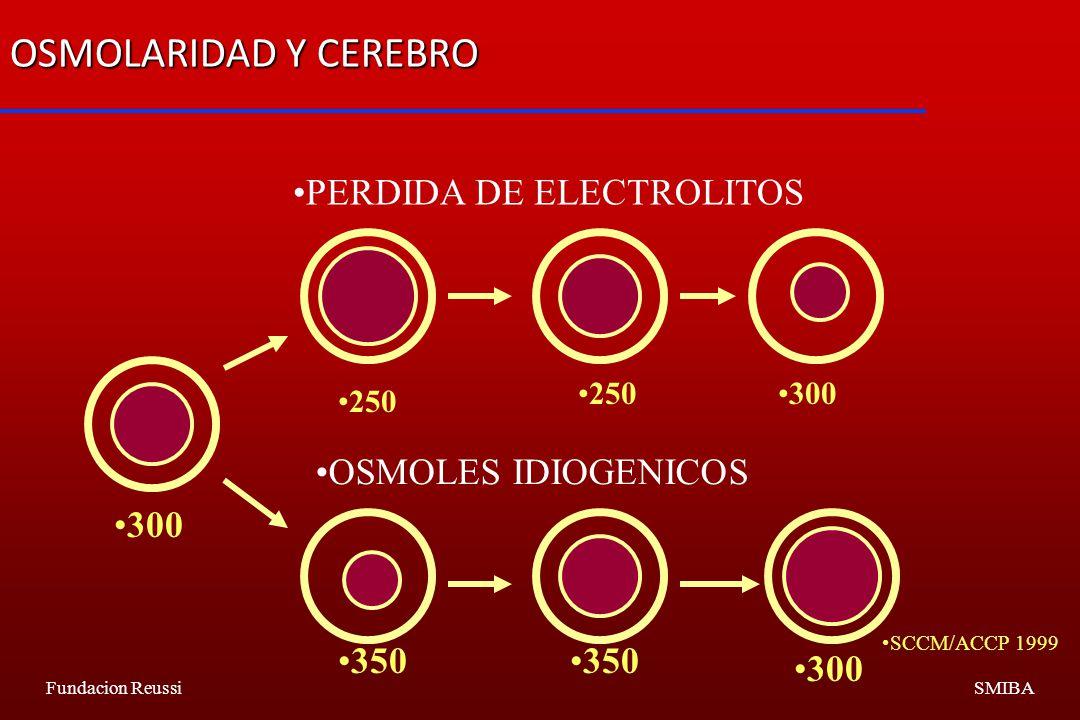 OSMOLARIDAD Y CEREBRO PERDIDA DE ELECTROLITOS OSMOLES IDIOGENICOS 300