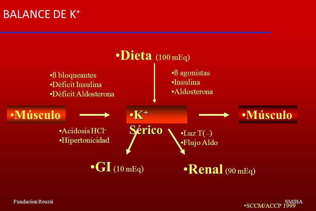 Dieta (100 mEq) GI (10 mEq) Renal (90 mEq) BALANCE DE K+ Músculo
