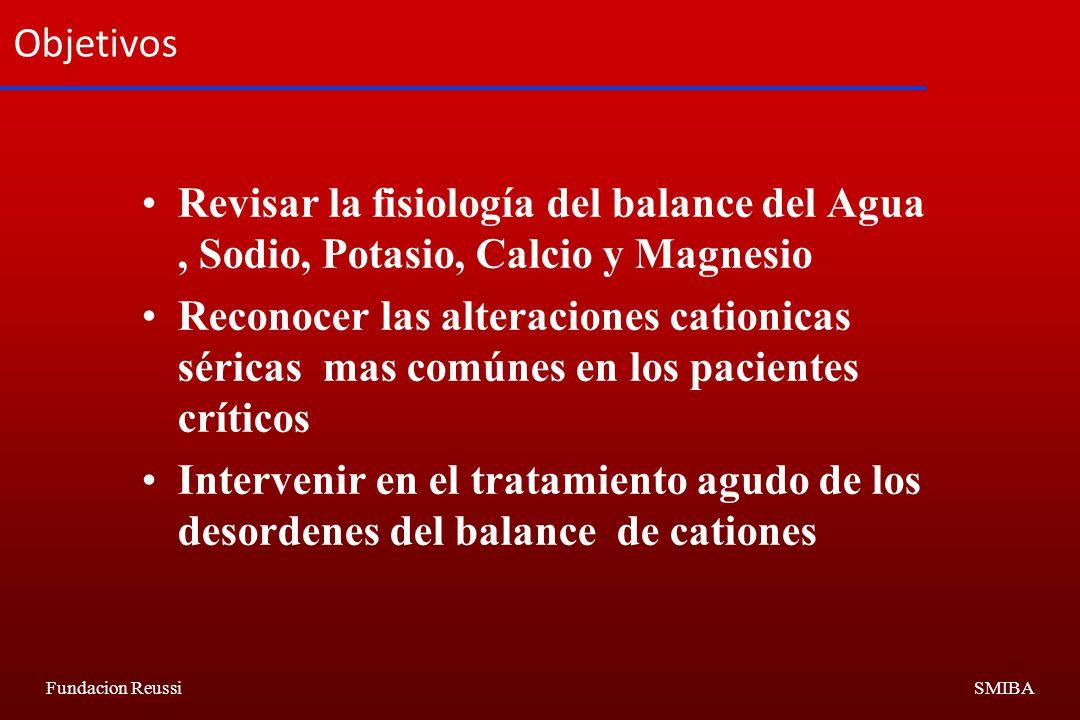 Objetivos Revisar la fisiología del balance del Agua , Sodio, Potasio, Calcio y Magnesio.