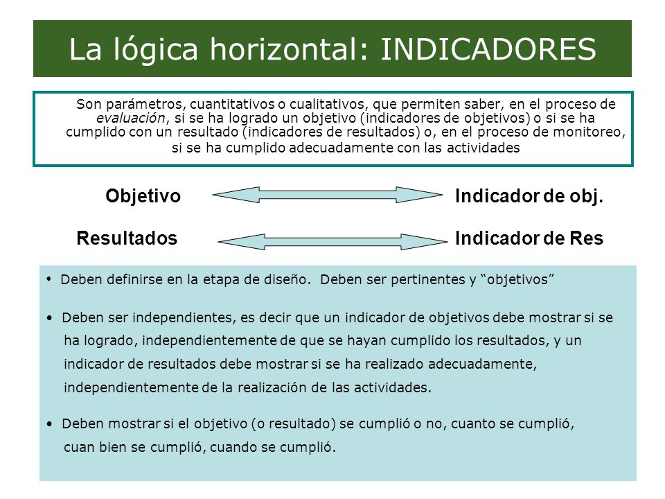 La lógica horizontal: INDICADORES