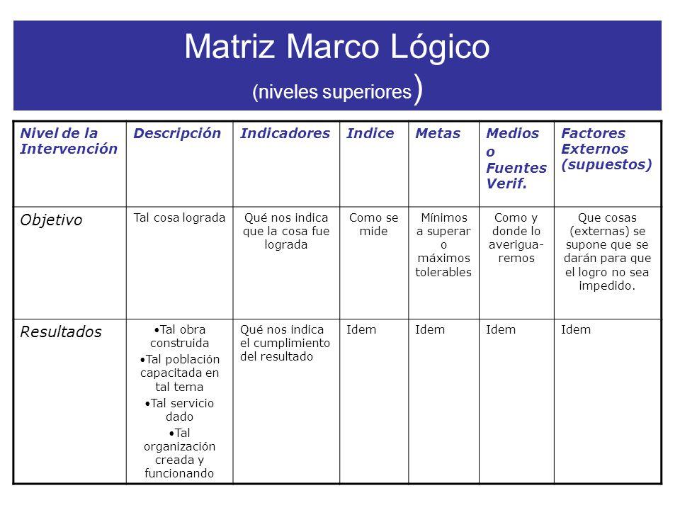 Matriz Marco Lógico (niveles superiores)