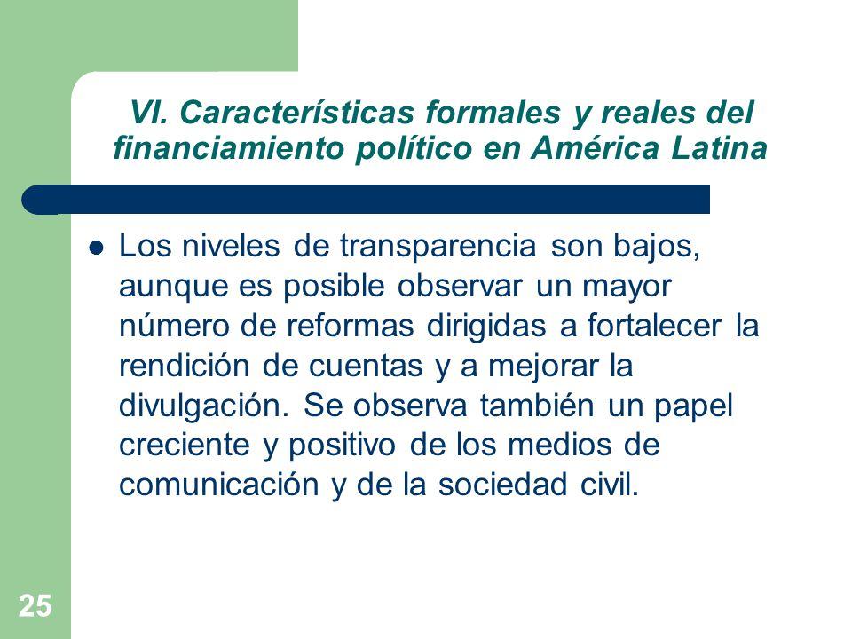 VI. Características formales y reales del financiamiento político en América Latina