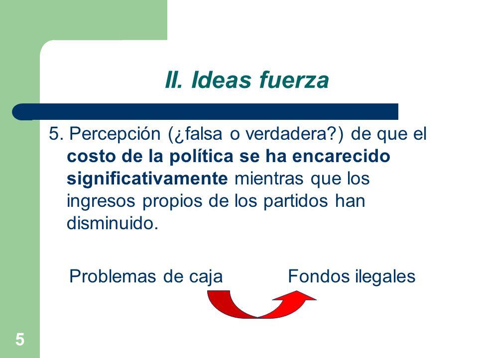 II. Ideas fuerza