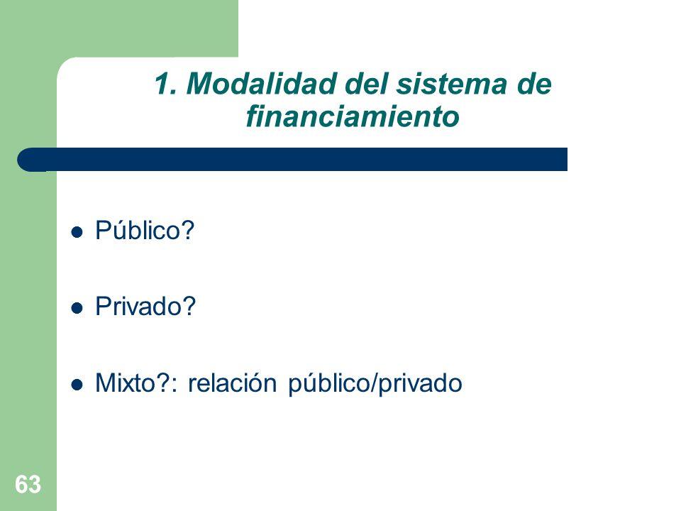 1. Modalidad del sistema de financiamiento