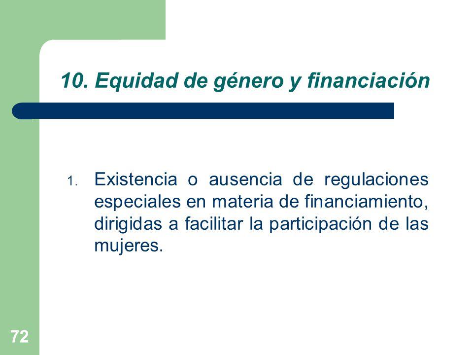 10. Equidad de género y financiación
