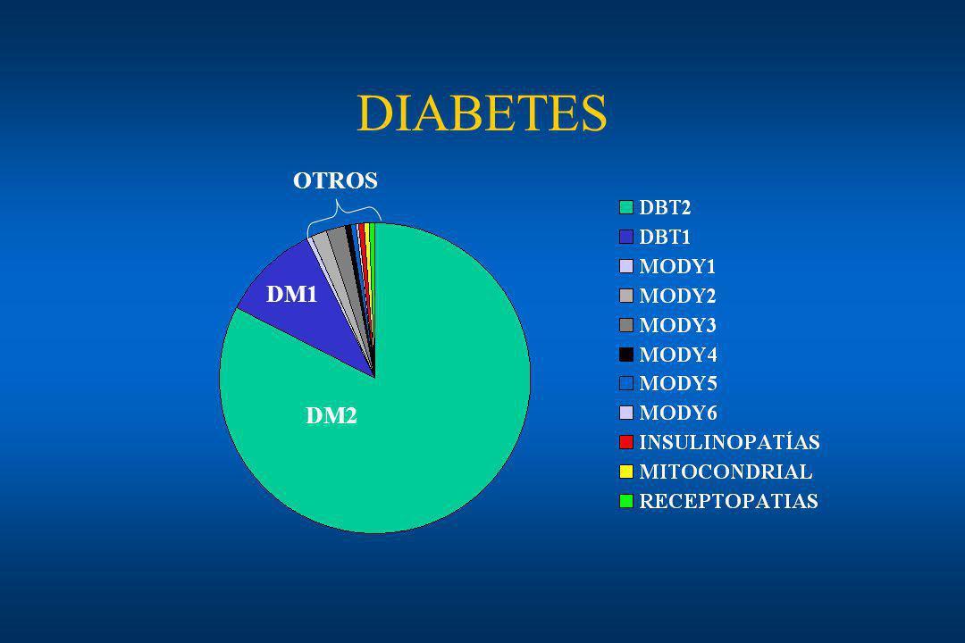 DIABETES OTROS DM1 DM2