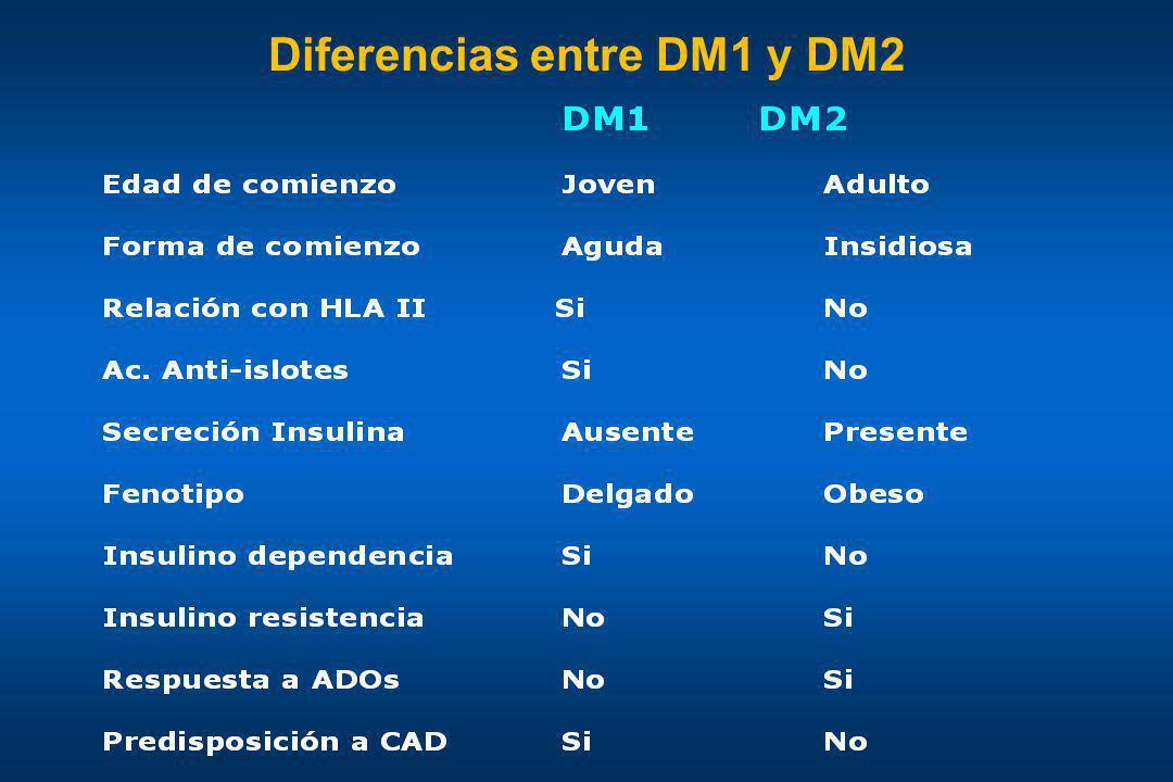 Diferencias entre DM1 y DM2